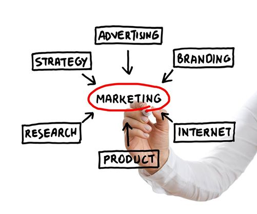 Astore_Marketing_Plan